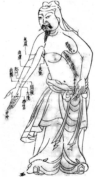 accupuncture in mumbai